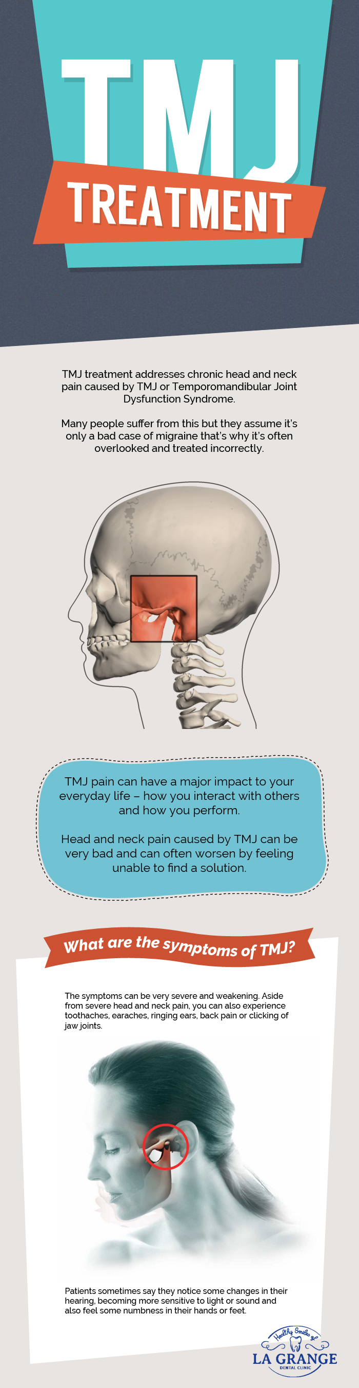 tmj treatment facts